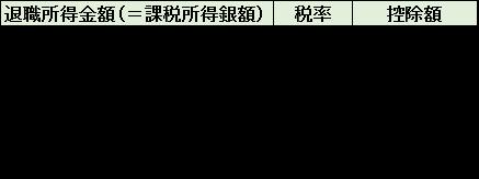MA_chart2