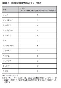 beikokufudousan_column03